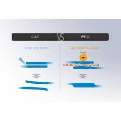 SUP STARBOARD allstar Airline 2020